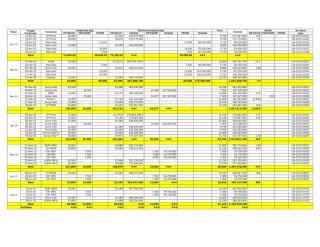 Daftar Rekap Tegal.xls