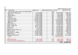 Bảng phân bổ 242-KT.xls