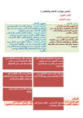 ملخص مهارات التعلم والتفكير 1.docx