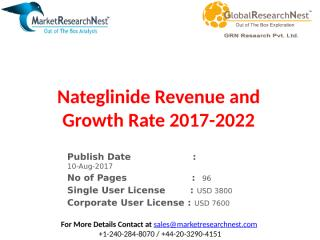 Nateglinide Revenue and Growth Rate 2017-2022.pptx